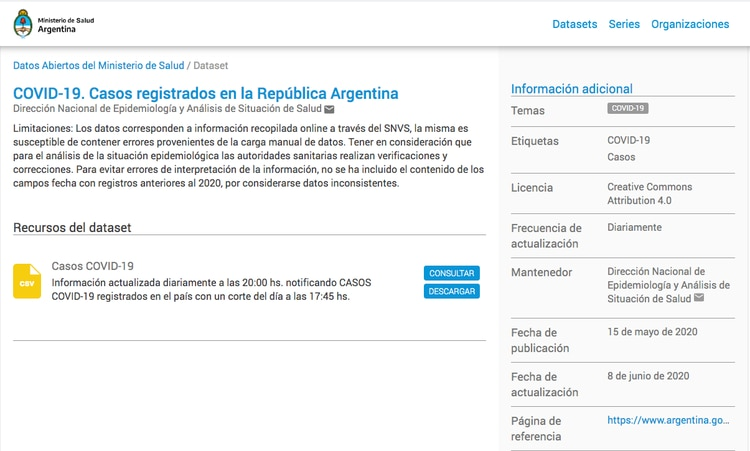 Datos abiertos sobre casos de COVID del Ministerio de Salud de la Nación