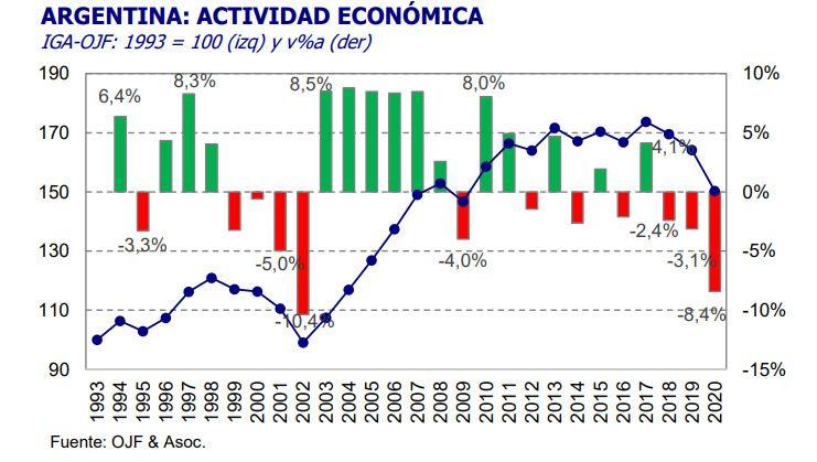 Ferreres actividad económica