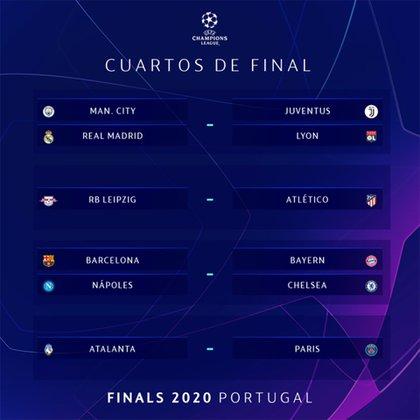 Se Sorteó el cuadro de los cuartos de final de la Champions League