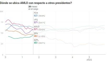 (Gráfico: Twitter @JMarquezP, Oraculus MX)