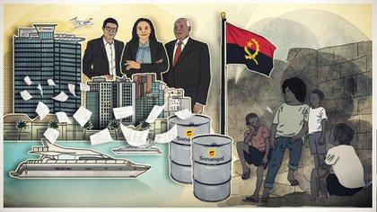 La multimillonaria angoleña Isabel dos Santos, hija del expresidente José Eduardo dos Santos, fue acusada oficialmente de fraude, desvío de fondos públicos y blanqueo de dinero, por la justicia de Angola después de las revelaciones de Luanda Leaks (Ilustración: ICIJ)