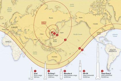 En amarillo, el alcance actual de los misiles norcoreanos: se estima que dos tercios del mundo están a merced de una orden letal de Kim Jong-un