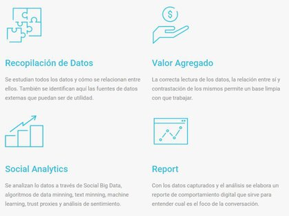 El pensamiento que la compañía con socios argentinos refleja en su sitio web
