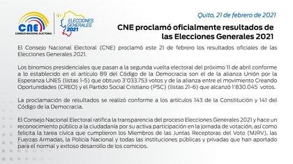 Ecuador's CNE confirmed that Lasso went to the ballot