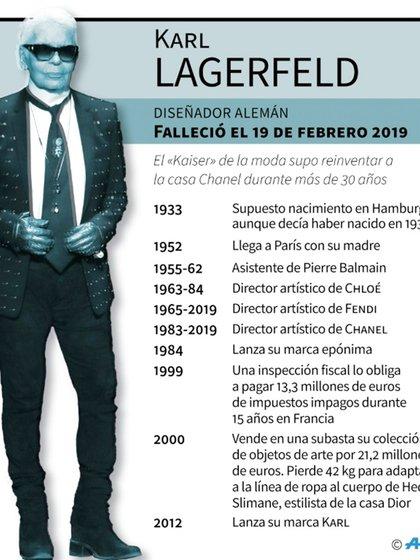 Karl Lagerfeld (AFP – Sabrina BLANCHARD)