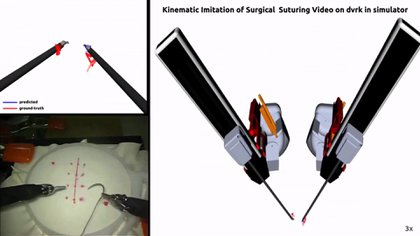 Motion2Vec es un algoritmo que aprende viendo videos de cirujanos haciendo suturas.