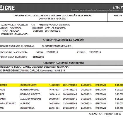 Extracto del Informe de aportes de la campaña presidencial del Frente para la Victoria del 2015, donde figura la donación de Fuertes a la fórmula Scioli-Zannini