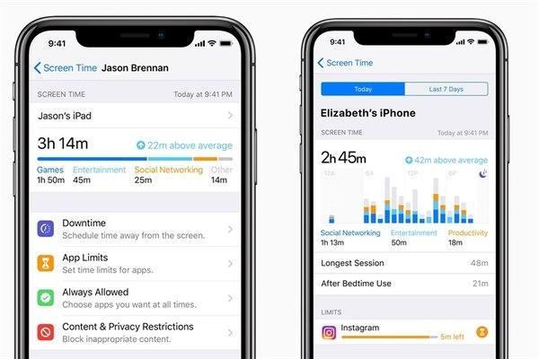 El usuario podrá tener un seguimiento de la cantidad de tiempo que usa el móvil y las diferentes aplicaciones