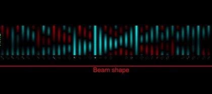 Inversión temporal de ondas de luz - UNIVERSIDAD DE QUEENSLAND