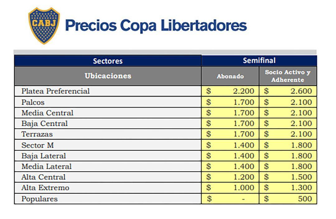 Los precios de las entradas de Boca para la revancha ante River por la Copa Libertadores