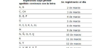 Fechas en las que deben presentarse los estudiantes a realizar el registro, según la letra inicial de su primer apellido (Foto: Comipems/Convocatoria 2021)