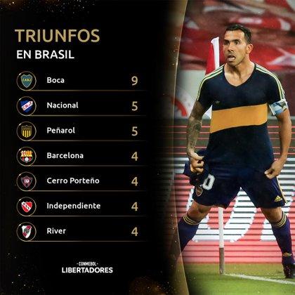 La estadística que difundió la Conmebol tras la victoria de Boca