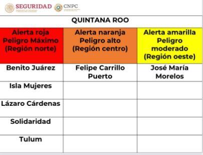 Delta-alerta-huracan-Quintana-Roo
