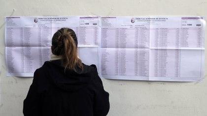 Votante consultan los padrones antes de emitir su sufragio (Foto: NA)