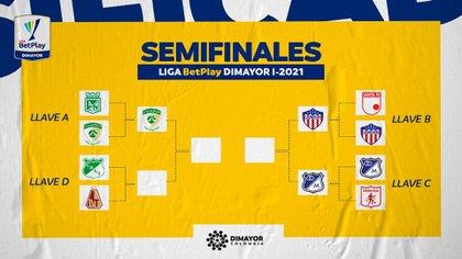 En duda el final de la Liga BetPlay: Palmira no autorizó jugar el partido entre Cali y Tolima