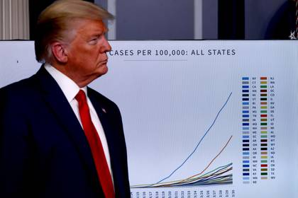 El presidente Donald Trump realiza informes diarios con el fin de reportar el avance del COVID-19 en suelo norteamericano (Foto: REUTERS/Tom Brenner)
