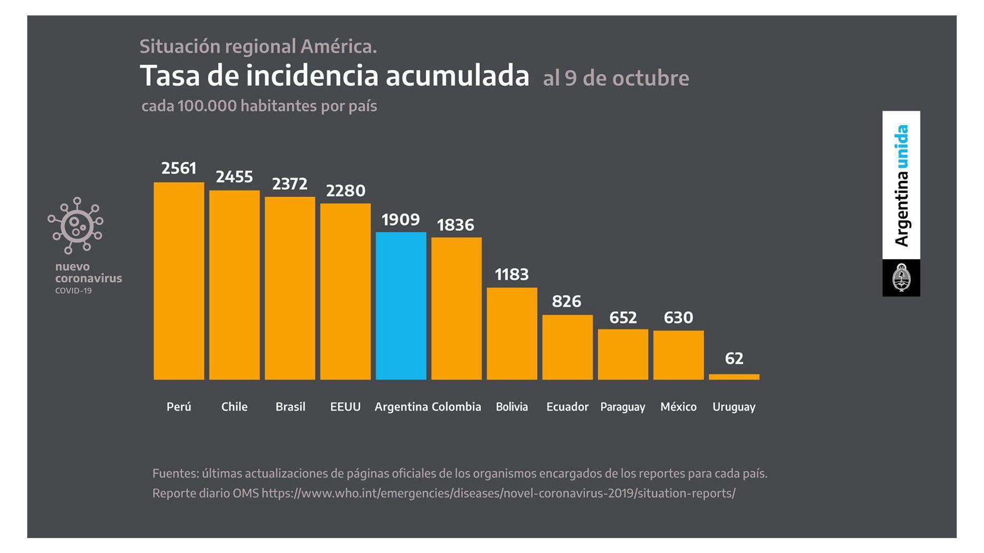 filminas anuncio cuarentena 9 de octubre