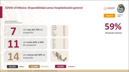 L'entité avec le taux d'occupation le plus élevé en lits COVID-19 de soins généraux est Mexico (Photo: SSA)