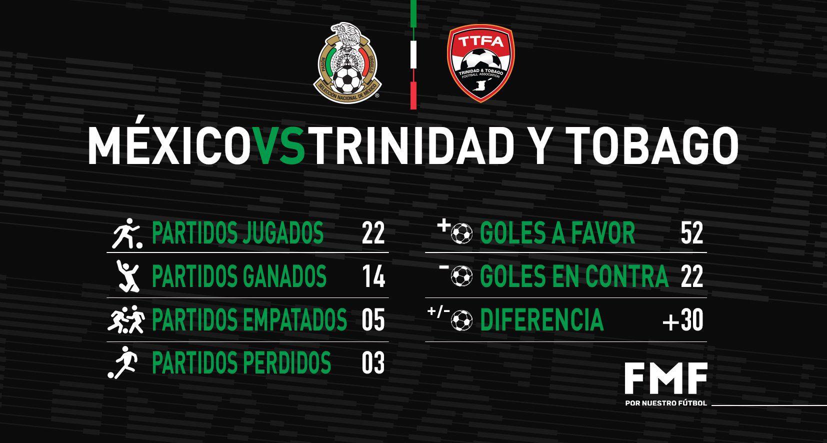 (Foto: Selección Mexicana)