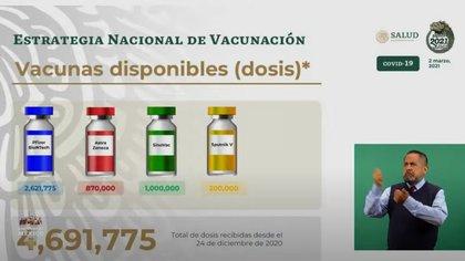 Hasta este 3 de marzo han arribado 4,691,775 vacunas contra COVID-19 a México (Foto: SSA)
