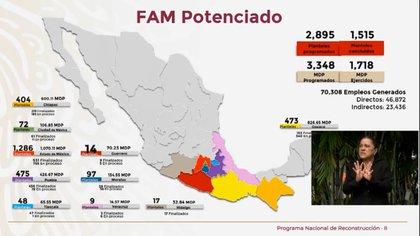 Del Fondo de Aportaciones Múltiples Potenciado se realizan obras en 2,895 escuelas (Foto: Captura de Pantalla)
