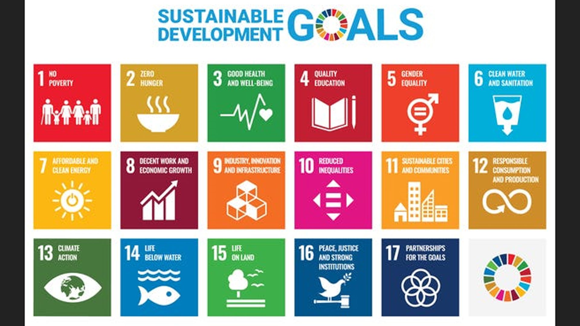Los 17 Objetivos de Desarrollo Sustentable de la ONU