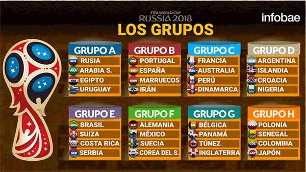 Así quedaron conformados los ocho grupos del Mundial