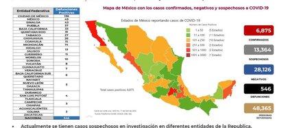 La Zona Metropolitana (CDMX y Edomex), así como Sinaloa, tienen la mayor cantidad de defunciones (Foto: SSa)