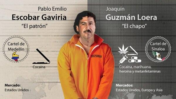 Pablo Escobar Vs Chapo >> Que Le Falto Al Chapo Guzman Para Alcanzar A Pablo Escobar Infobae