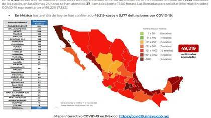 Avance de decesos por COVID-19 en México hasta el 17 mayo (Foto: Secretaría de Salud)