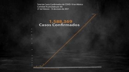 Este jueves 14 de enero se registró un nuevo máximo de contagios de COVID-19 en 24 horas (Ilustración: Steve Allen)