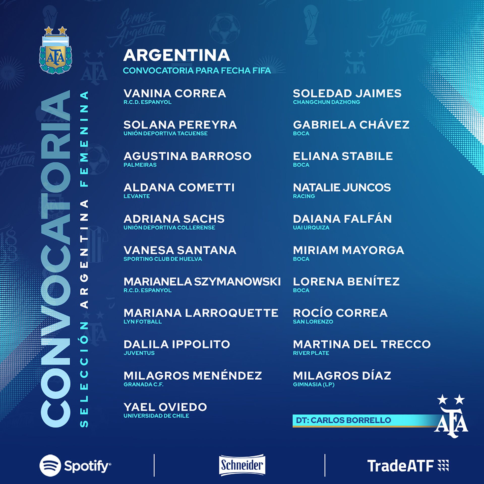 placa convocatoria selección femenina argentina vs brasil