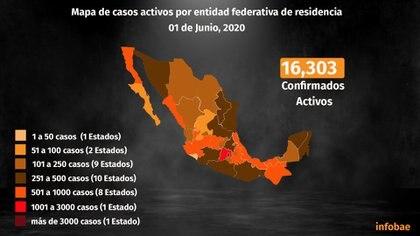 La Ciudad de México continúa registrando el número más alto de contagios y defunciones a nivel nacional (Foto: Steve Allen)