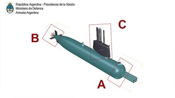 Las fotos corresponden a (a) la caleta de proa y tubos lanzatorpedos; (b) al cono de popa (timón vertical, plano de popa, hélice y timón); y (c) a la vela