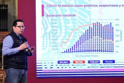 José Luis Alomía, Director General de Epidemiología (captura de pantalla)