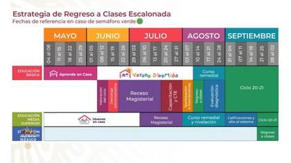 Los alumnos de Bachillerato inician el ciclo escolar el 21 de septiembre
