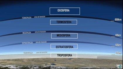 Científicos argentinos, chilenos y alemanes participarán del inédito estudio atmosférico
