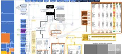 Un sistema complejo y opaco, que facilita manipulaciones y malentendidos