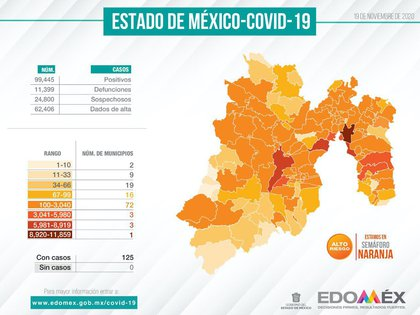 The main Mexican territories where new infections were registered were the Metropolitan Area of the Valley of Mexico and Toluca (Photo: Twitter @ alfredodelmazo)