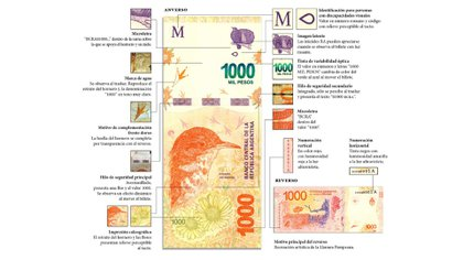 El billete de mayor denominación en curso es el de $ 1.000, con imágenes del hornero