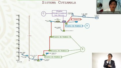 La razón principal: avanzar en la interconexión de la segunda línea de descarga de la planta de bombeo número 5 Foto:  captura de pantalla CDMX