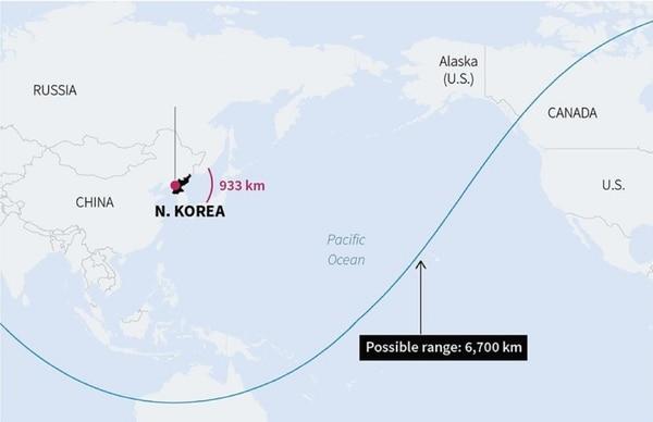 Corea del Norte ha probado con éxito misiles balísticos de gran alcance teórico, pero en las pruebas no ha podido que la ojiva sobreviviera al reingreso a la atmósfera