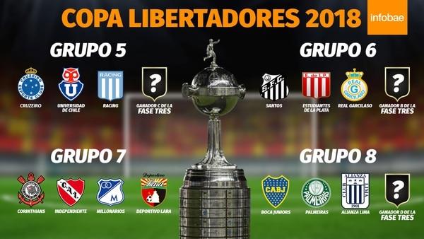 نتيجة بحث الصور عن copa libertadores 20178