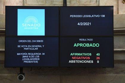 El 4 de febrero pasado se aprobó en el Senado el proyecto de ley que introduce modificaciones a la Ley 27.442, que había sido sancionada hace tres años. (Juan Carlos Cárdenas / Comunicación Senado)