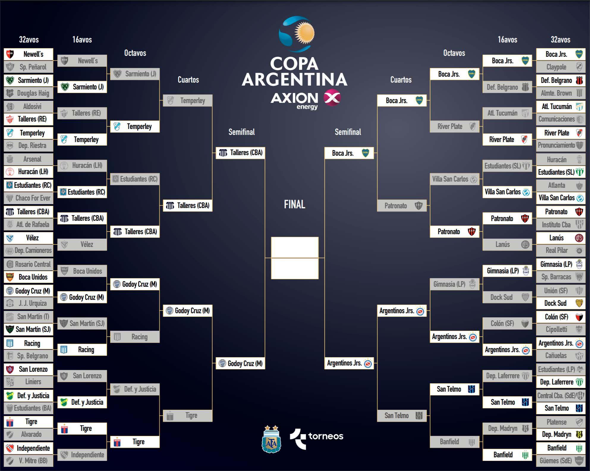 Argentinos clasificado