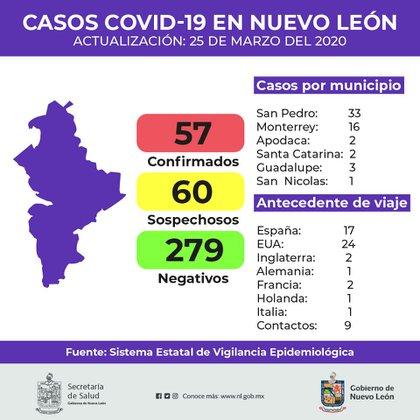 (Foto: Facebook/Secretaría de Salud de Nuevo León)