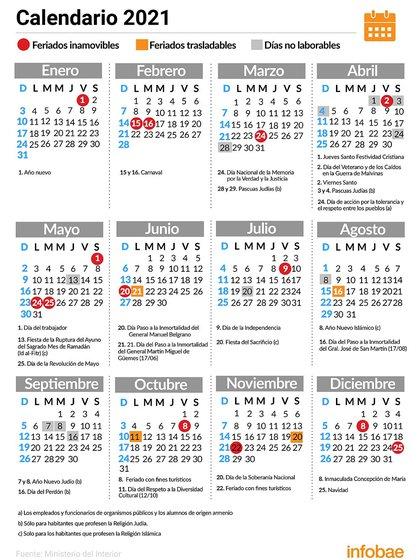 El calendario de feriados que había establecido el Gobierno en noviembre del año pasado