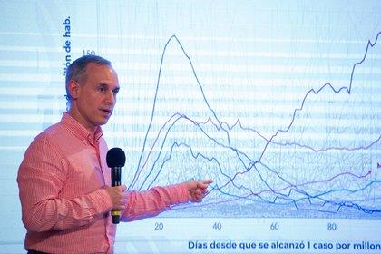 El subsecretario dijo que después de abrir la actividad en el espacio público, los casos de coronavirus podían incrementar nuevamente (Foto:EFE/Presidencia de México)