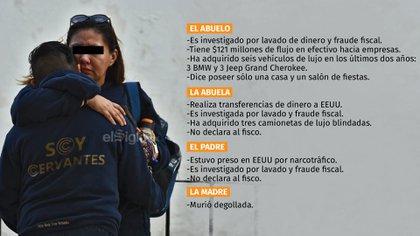 Información según la Unidad de Inteligencia Financiera y el Gobierno de Durango (Gráfico: Infobae)