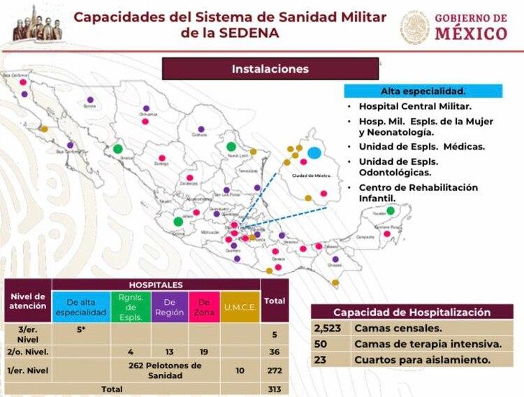 Capacidad hospitalaria de la Sedena (Foto: Captura de pantalla)
